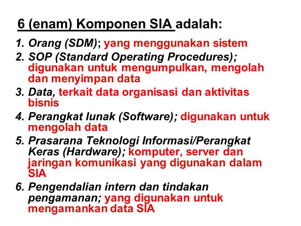 6 (enam) Komponen SIA adalah: