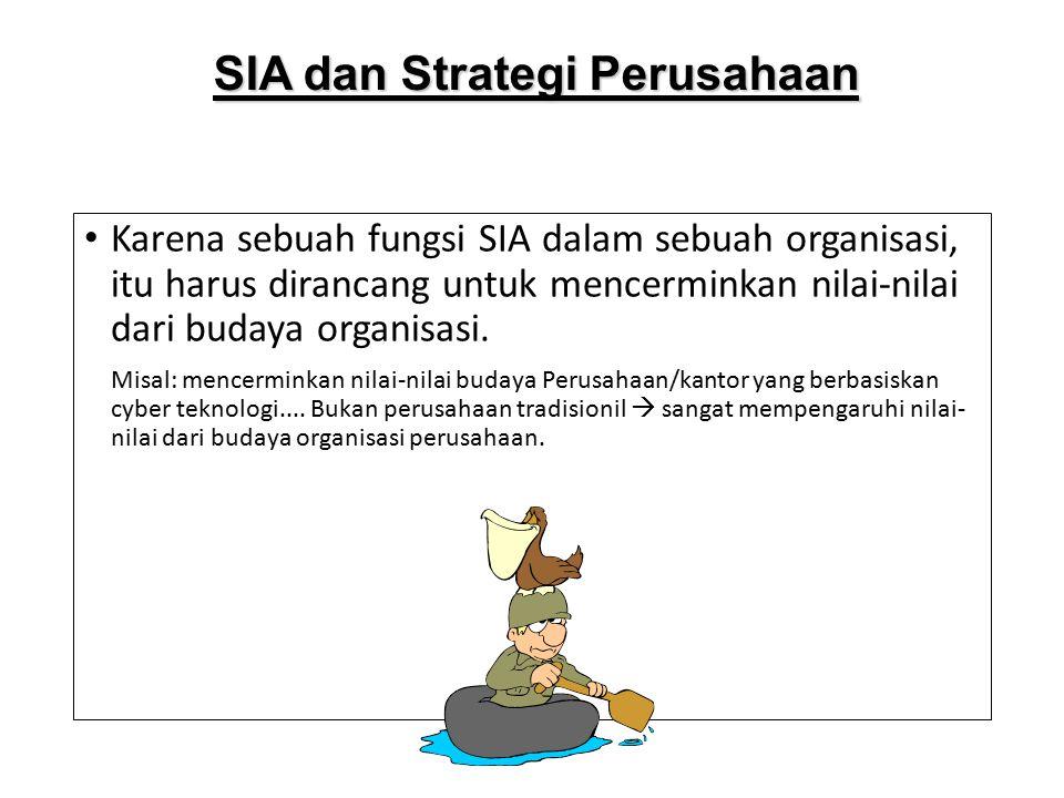 SIA dan Strategi Perusahaan