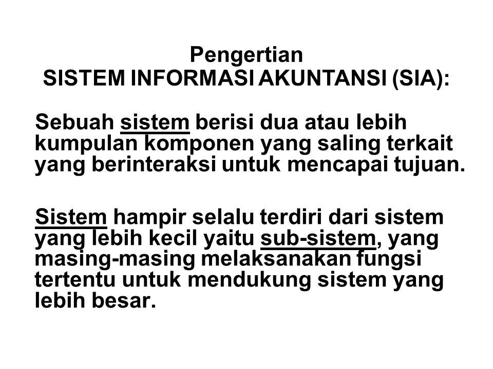 Pengertian SISTEM INFORMASI AKUNTANSI (SIA):