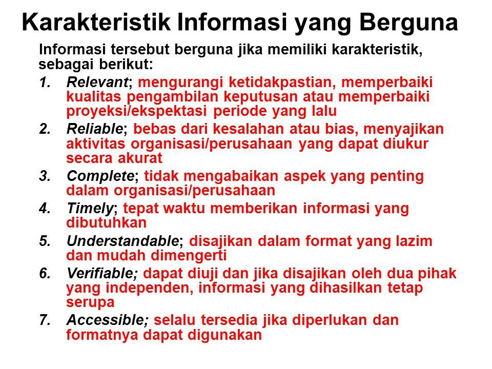 Karakteristik Informasi yang Berguna