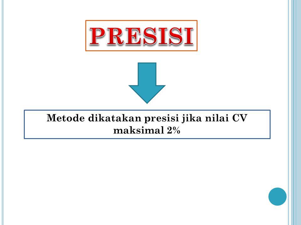 Metode dikatakan presisi jika nilai CV maksimal 2%
