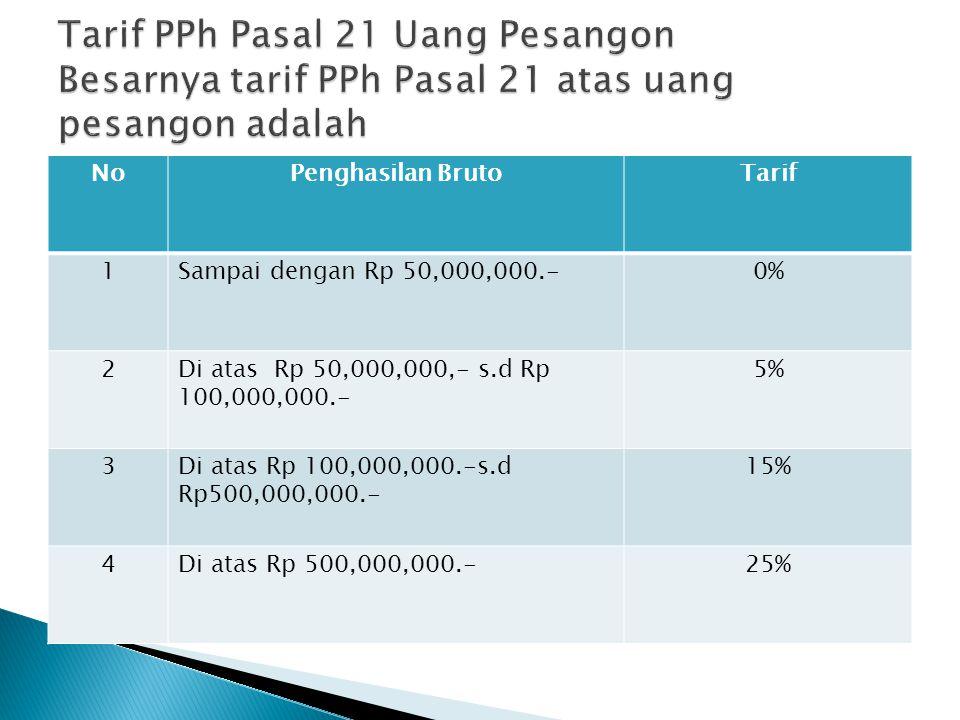 Tarif PPh Pasal 21 Uang Pesangon Besarnya tarif PPh Pasal 21 atas uang pesangon adalah