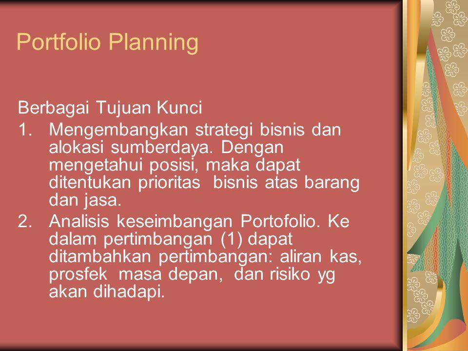 Portfolio Planning Berbagai Tujuan Kunci