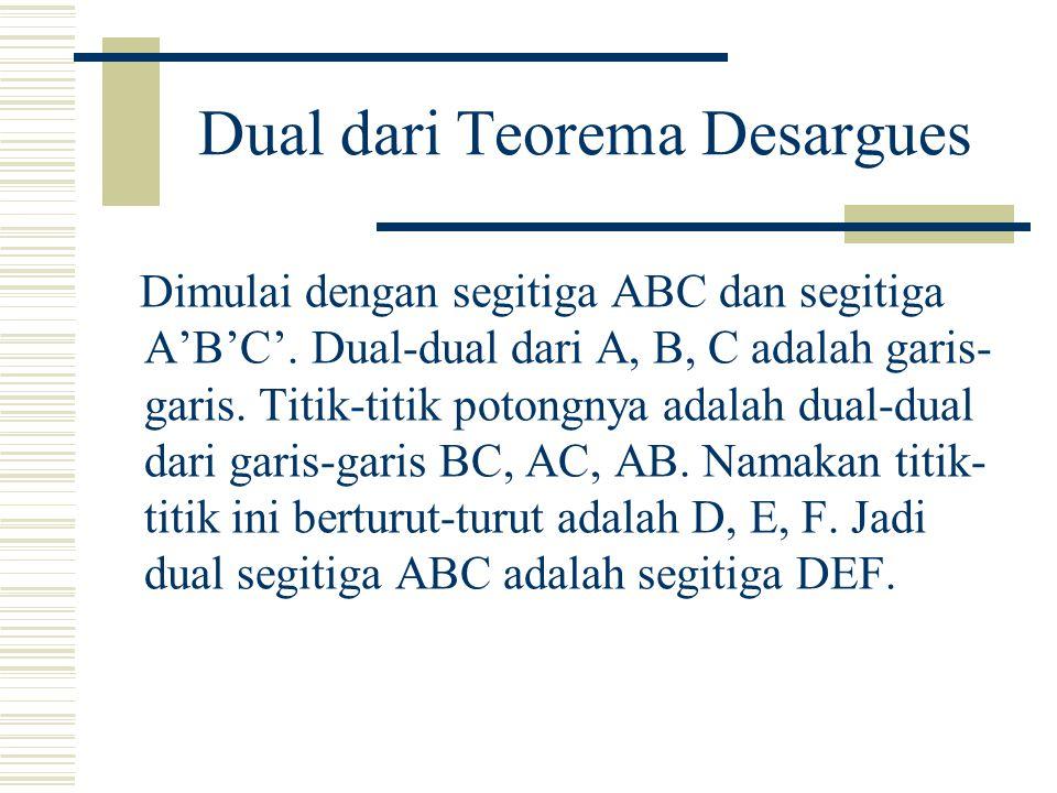 Dual dari Teorema Desargues