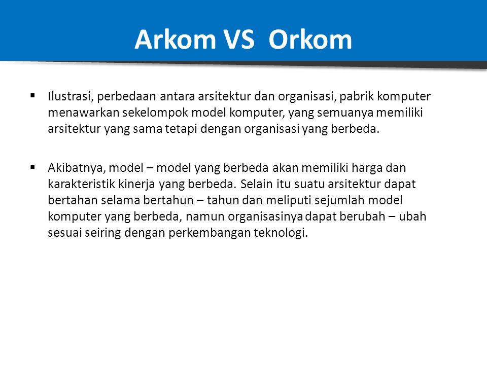 Arkom VS Orkom