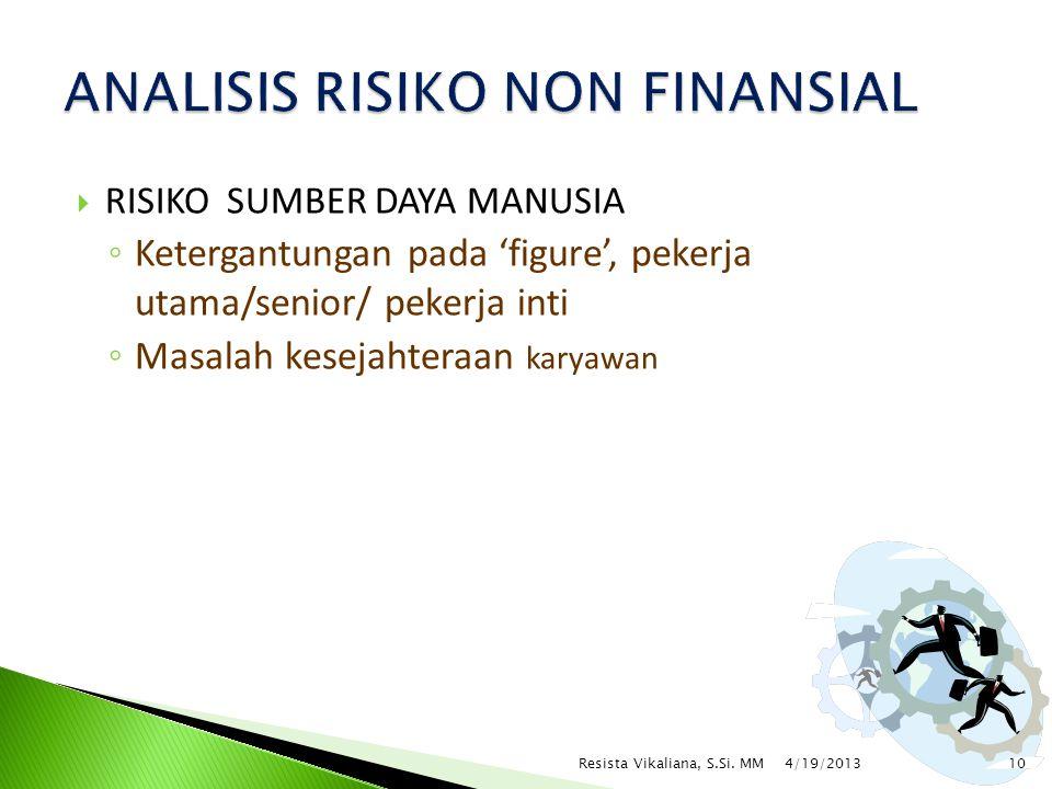 ANALISIS RISIKO NON FINANSIAL