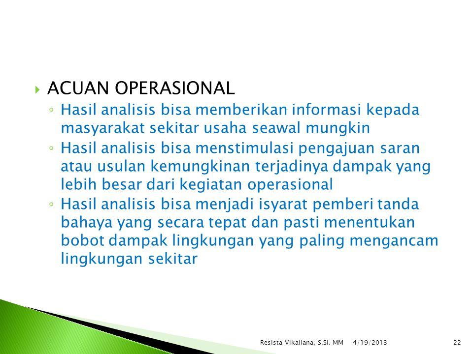 ACUAN OPERASIONAL Hasil analisis bisa memberikan informasi kepada masyarakat sekitar usaha seawal mungkin.