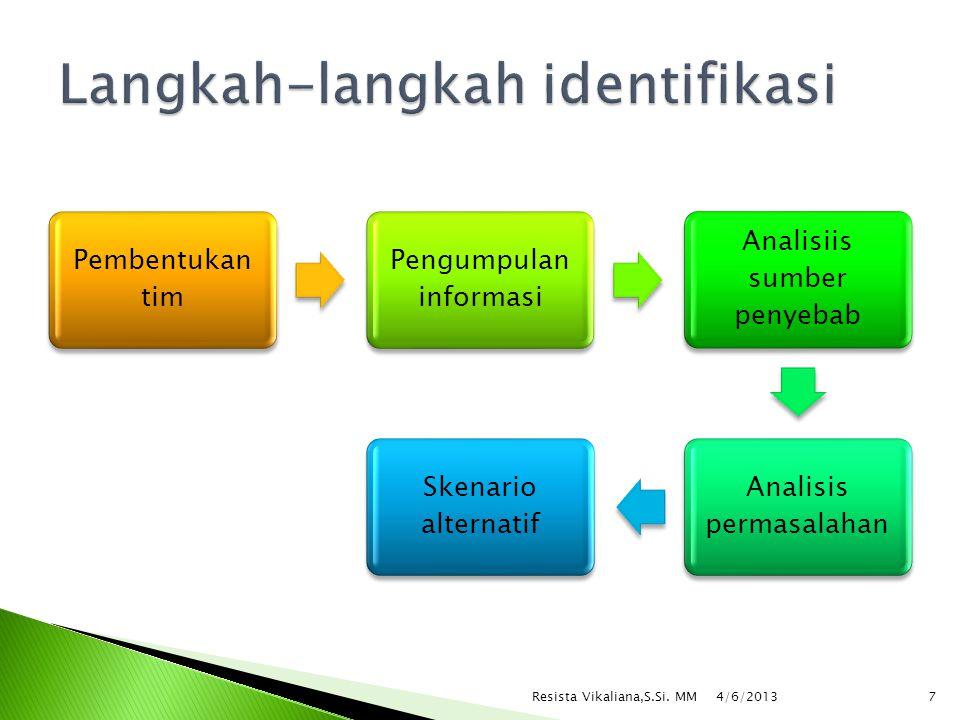 Langkah-langkah identifikasi