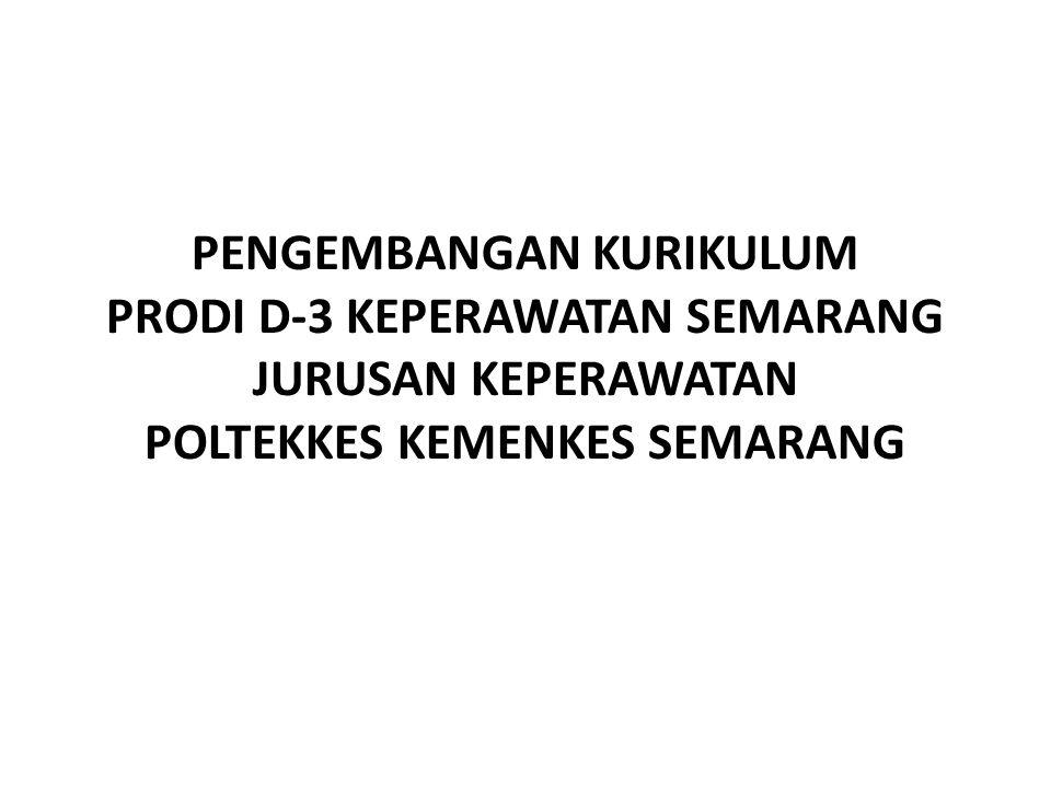 PENGEMBANGAN KURIKULUM PRODI D-3 KEPERAWATAN SEMARANG JURUSAN KEPERAWATAN POLTEKKES KEMENKES SEMARANG