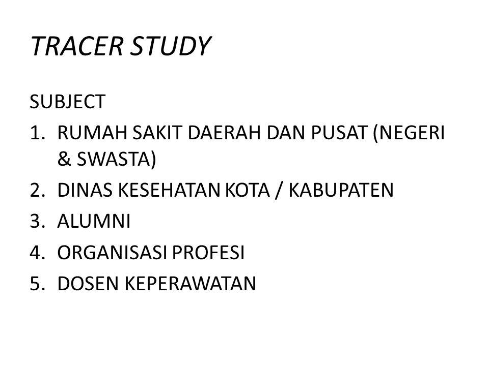 TRACER STUDY SUBJECT RUMAH SAKIT DAERAH DAN PUSAT (NEGERI & SWASTA)
