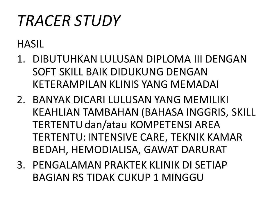 TRACER STUDY HASIL. DIBUTUHKAN LULUSAN DIPLOMA III DENGAN SOFT SKILL BAIK DIDUKUNG DENGAN KETERAMPILAN KLINIS YANG MEMADAI.