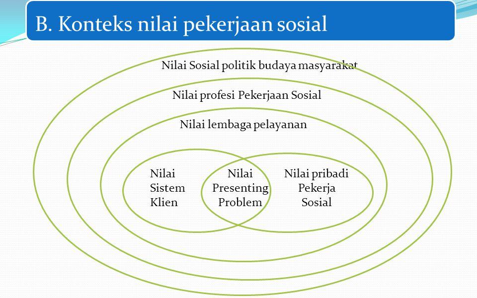 B. Konteks nilai pekerjaan sosial