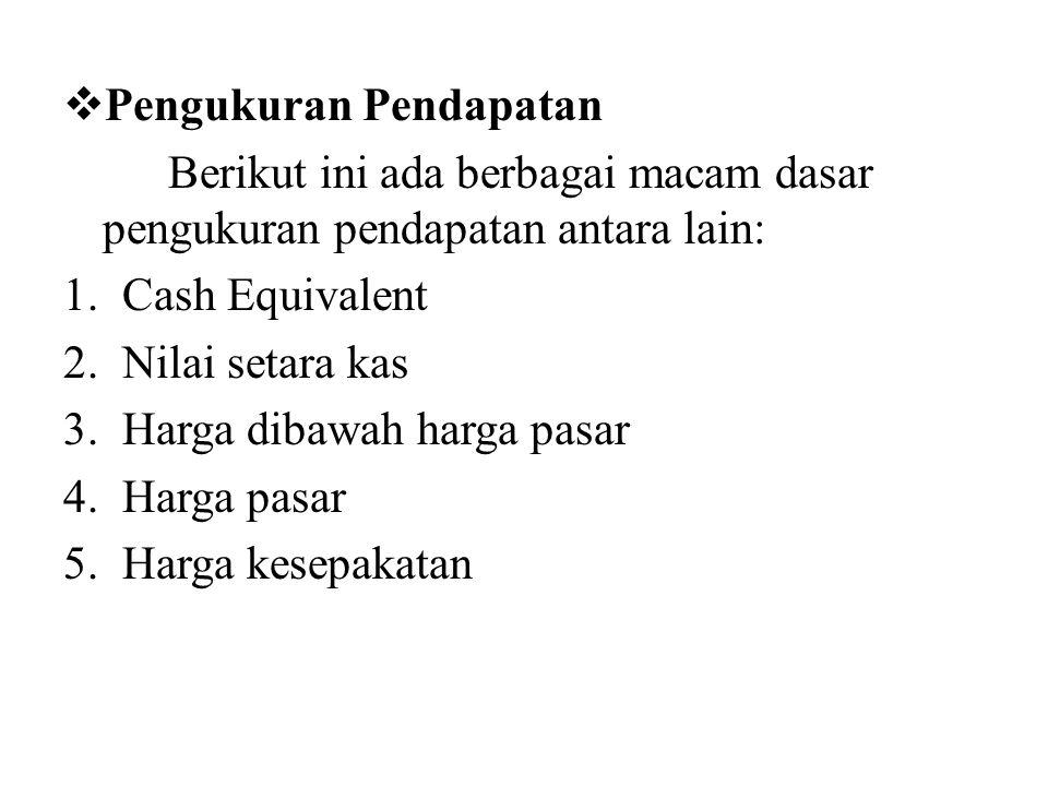 Pengukuran Pendapatan