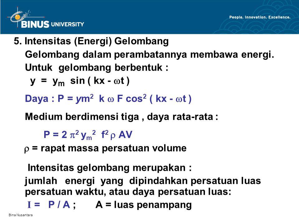5. Intensitas (Energi) Gelombang