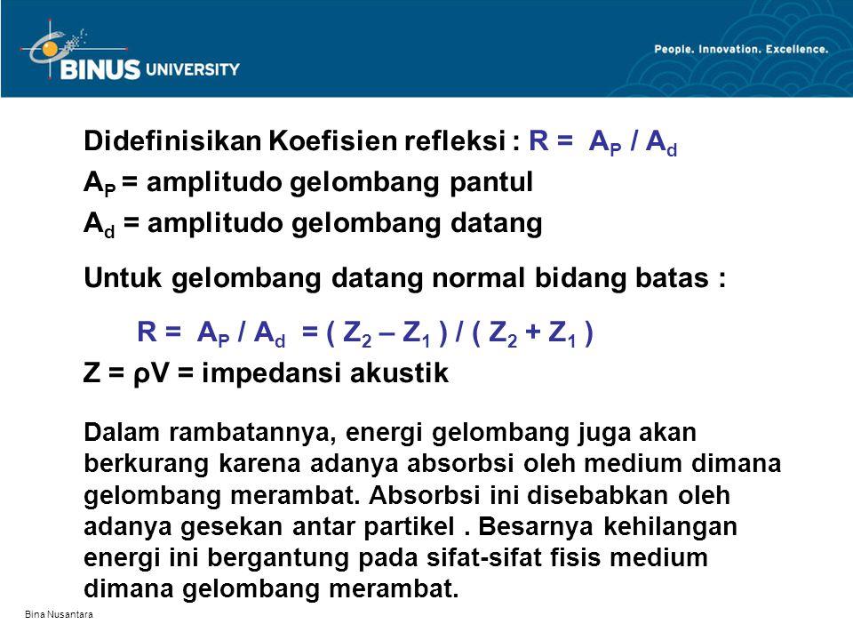 Didefinisikan Koefisien refleksi : R = AP / Ad