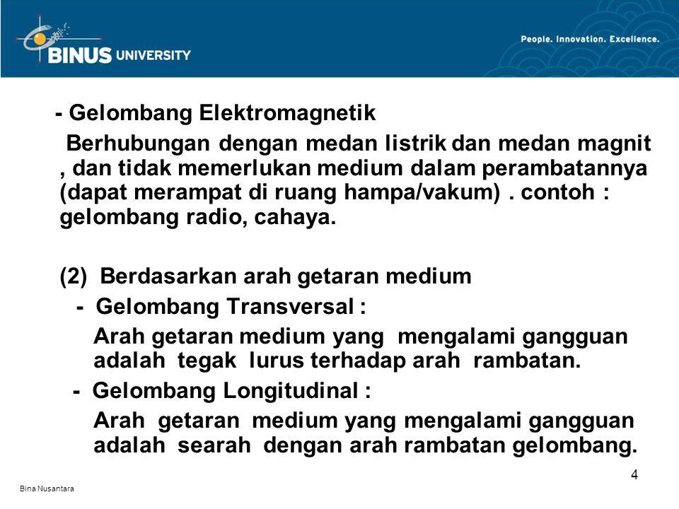 - Gelombang Elektromagnetik