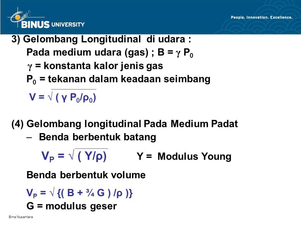3) Gelombang Longitudinal di udara :
