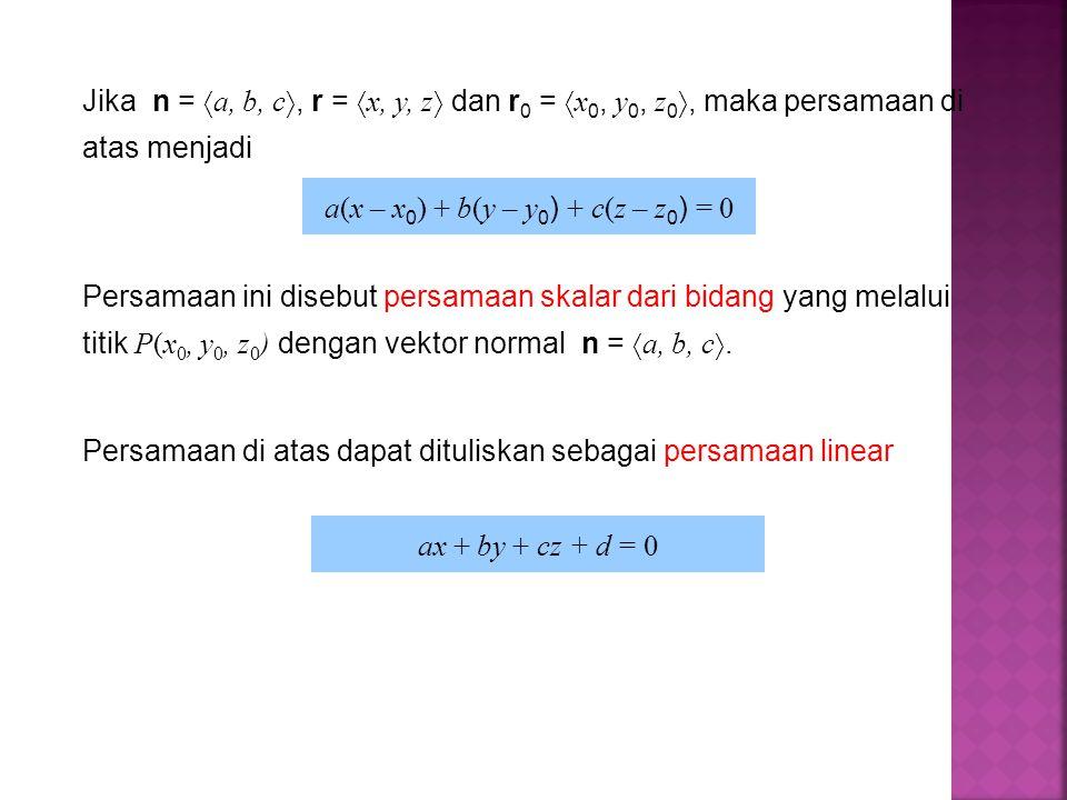a(x – x0) + b(y – y0) + c(z – z0) = 0