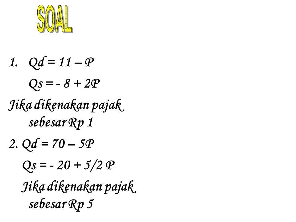 SOAL Qd = 11 – P Qs = - 8 + 2P Jika dikenakan pajak sebesar Rp 1