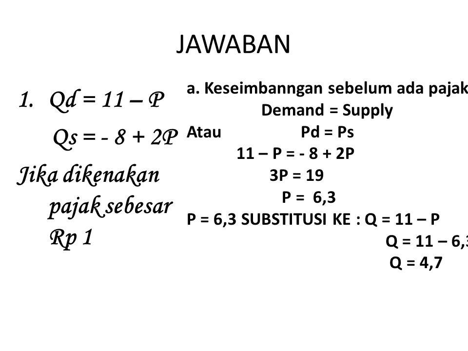 JAWABAN Qd = 11 – P Qs = - 8 + 2P Jika dikenakan pajak sebesar Rp 1