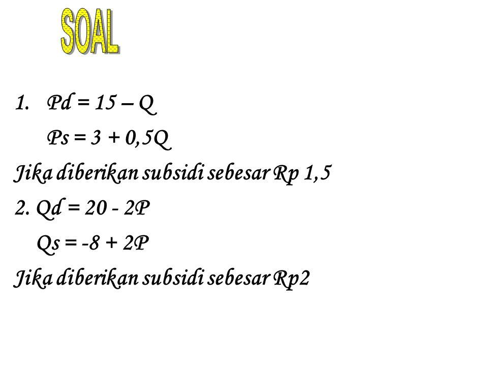 SOAL Pd = 15 – Q Ps = 3 + 0,5Q Jika diberikan subsidi sebesar Rp 1,5