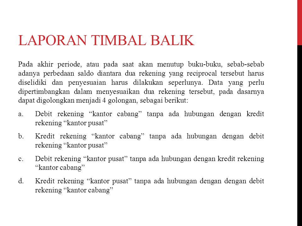 LAPORAN TIMBAL BALIK