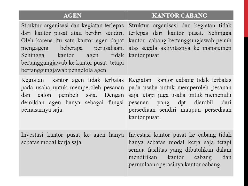 AGEN KANTOR CABANG.