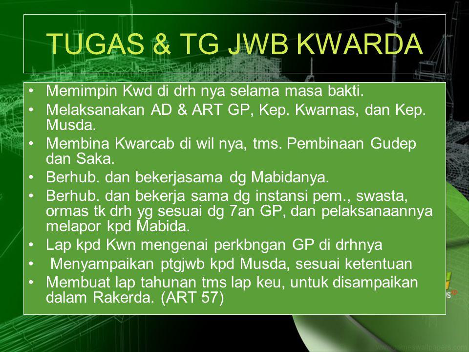 TUGAS & TG JWB KWARDA Memimpin Kwd di drh nya selama masa bakti.