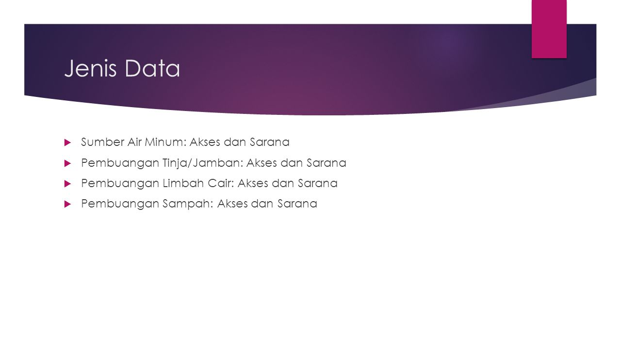 Jenis Data Sumber Air Minum: Akses dan Sarana