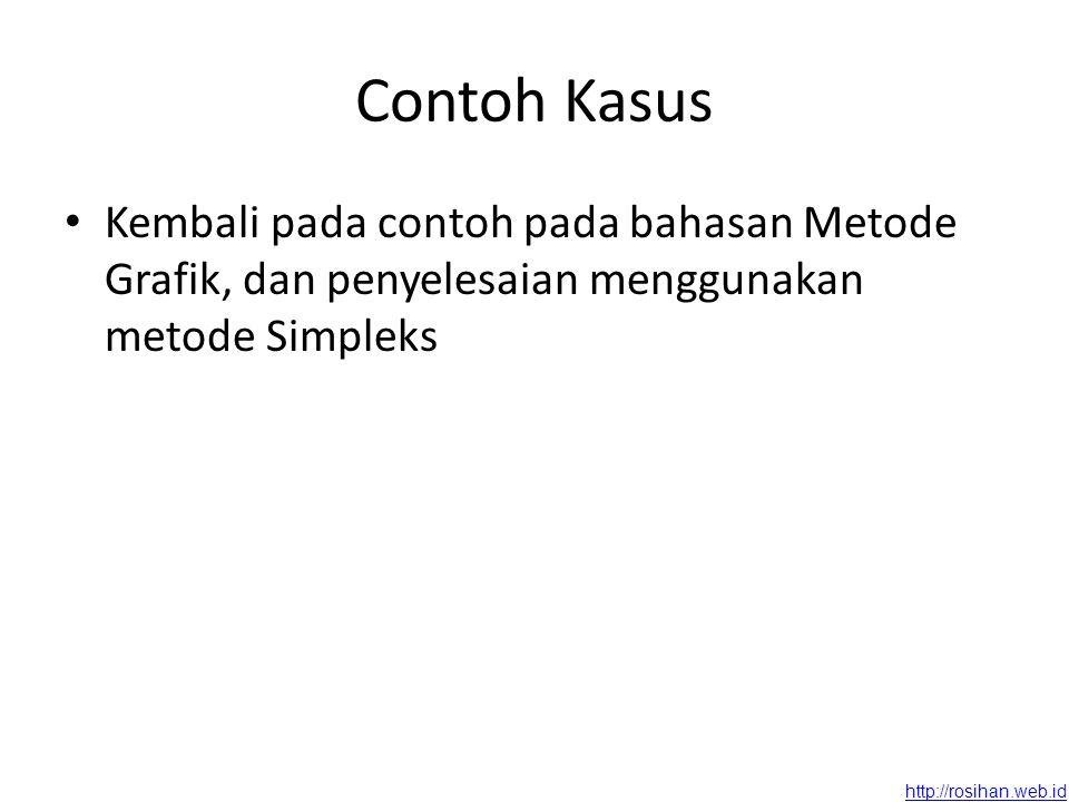 Contoh Kasus Kembali pada contoh pada bahasan Metode Grafik, dan penyelesaian menggunakan metode Simpleks.