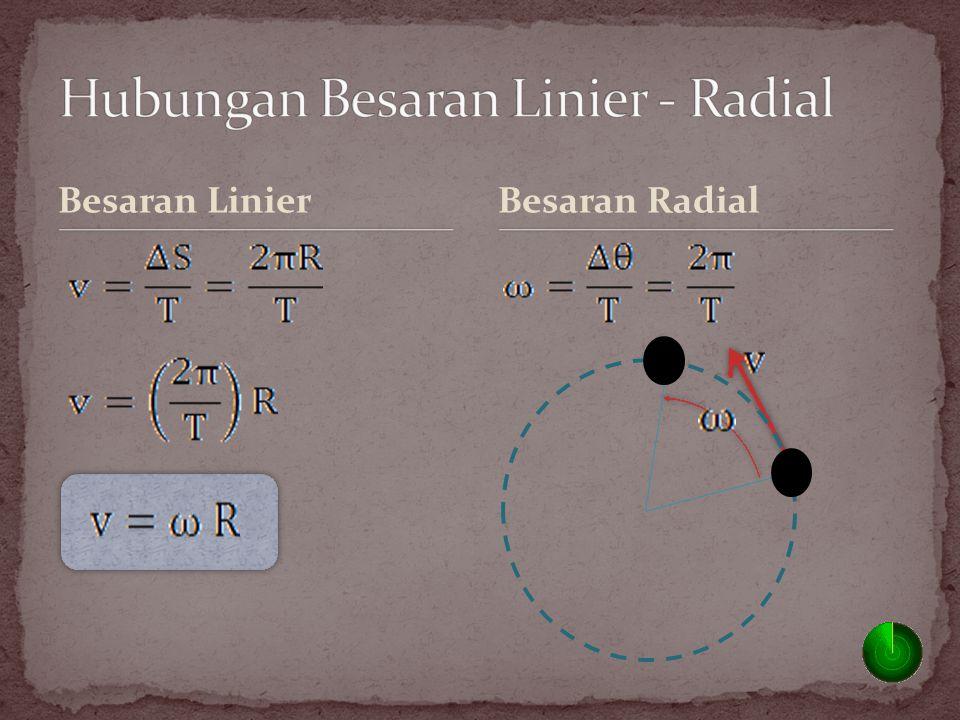 Hubungan Besaran Linier - Radial