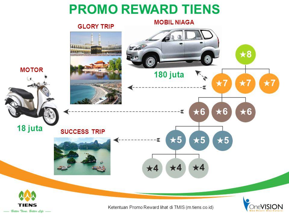 Ketentuan Promo Reward lihat di TMIS (m.tiens.co.id)