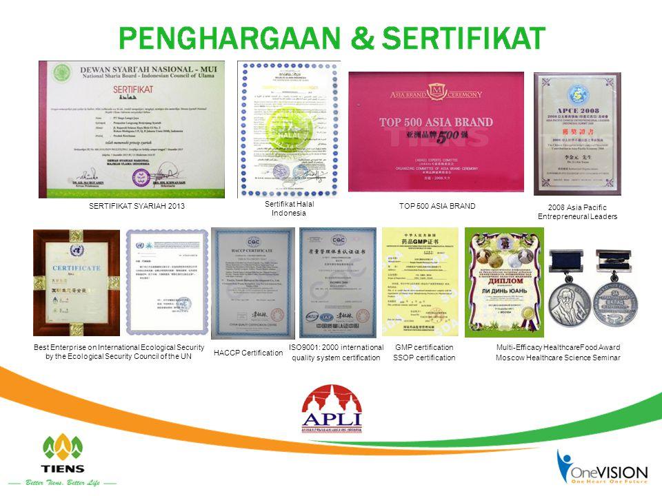 10/22/12 SERTIFIKAT SYARIAH 2013 Sertifikat Halal Indonesia