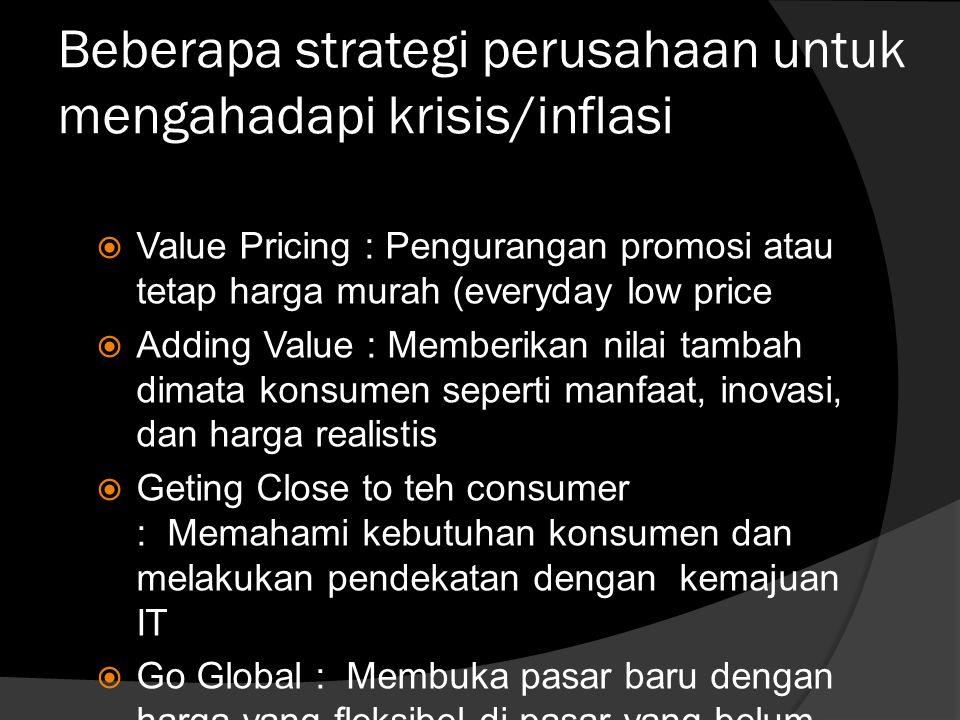 Beberapa strategi perusahaan untuk mengahadapi krisis/inflasi