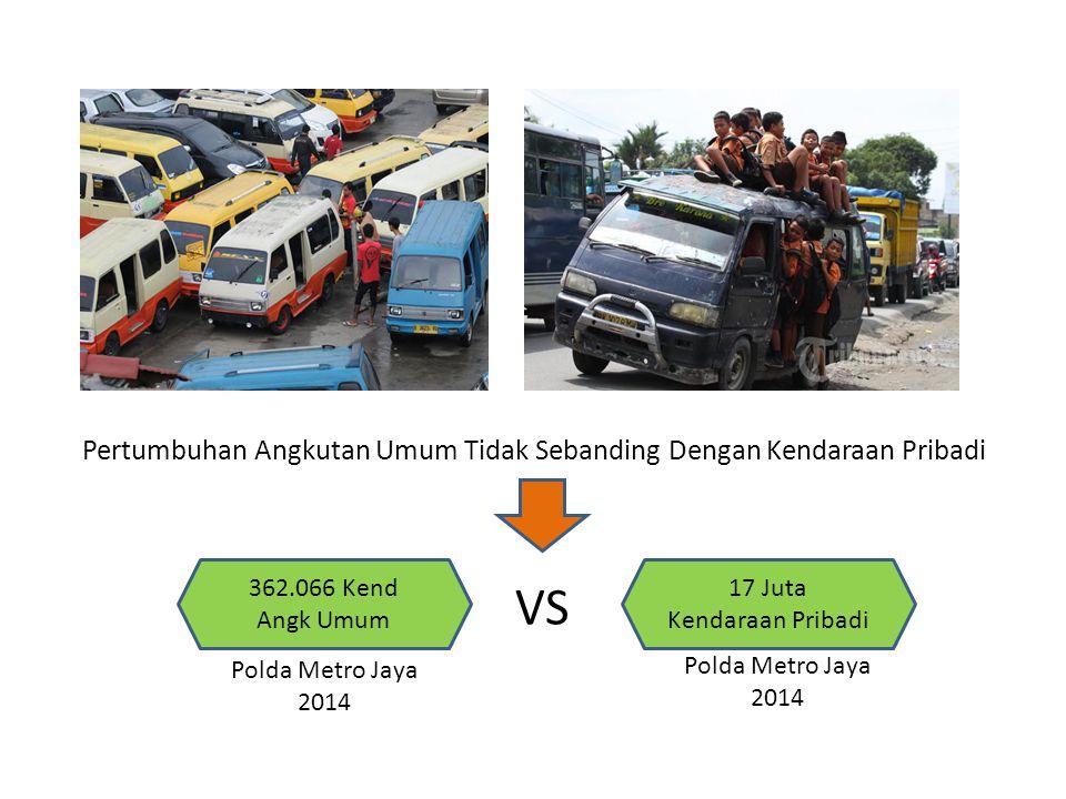 VS Pertumbuhan Angkutan Umum Tidak Sebanding Dengan Kendaraan Pribadi