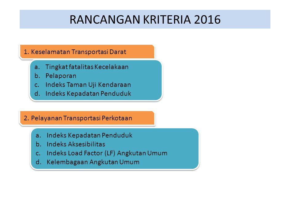 RANCANGAN KRITERIA 2016 1. Keselamatan Transportasi Darat