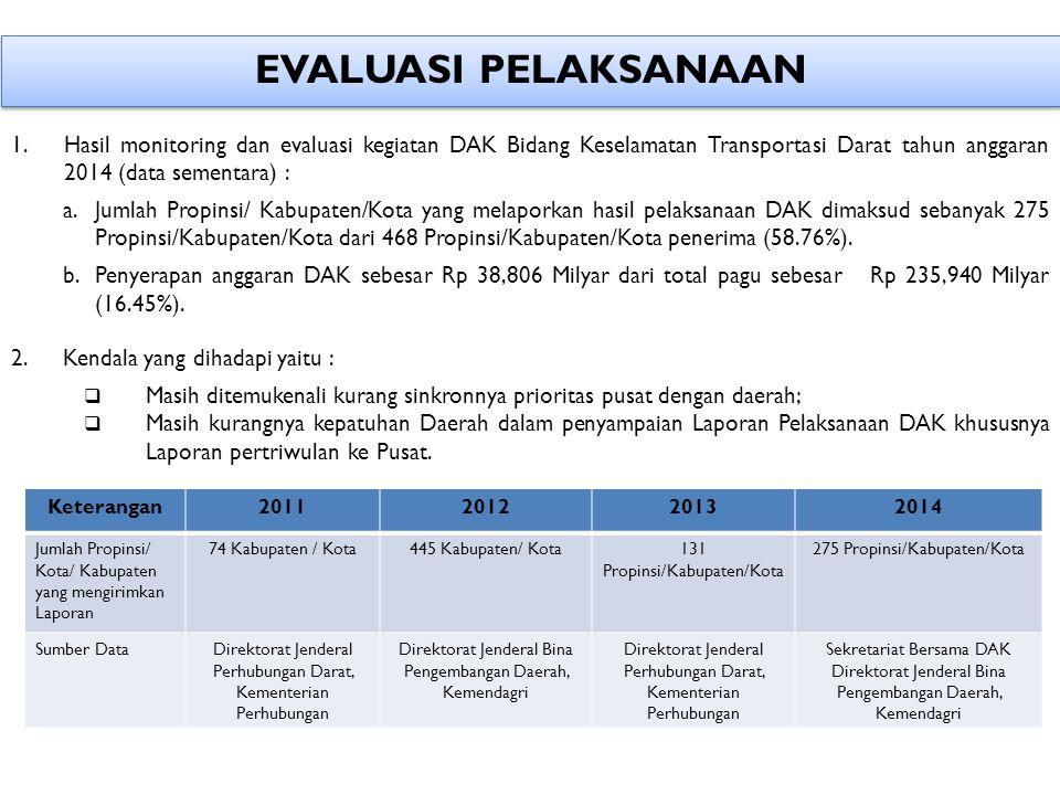EVALUASI PELAKSANAAN Hasil monitoring dan evaluasi kegiatan DAK Bidang Keselamatan Transportasi Darat tahun anggaran 2014 (data sementara) :
