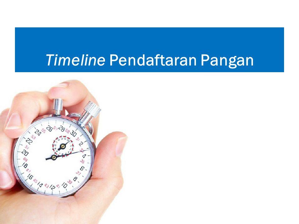 Timeline Pendaftaran Pangan