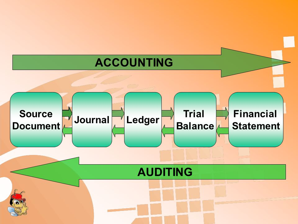ACCOUNTING AUDITING Source Document Journal Ledger Trial Balance