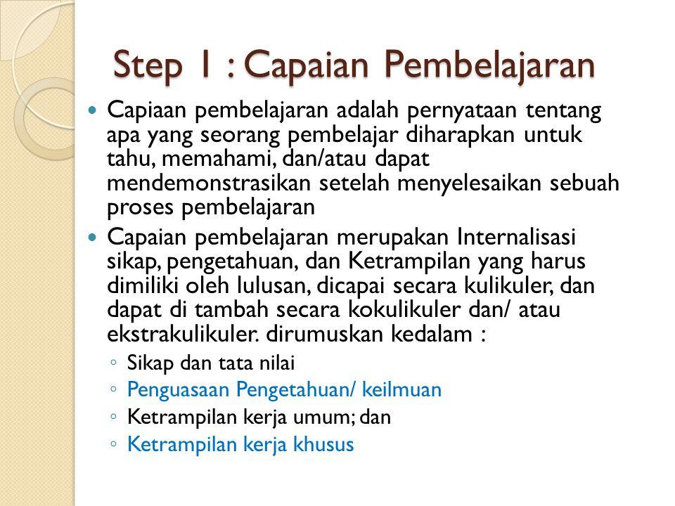 Step 1 : Capaian Pembelajaran