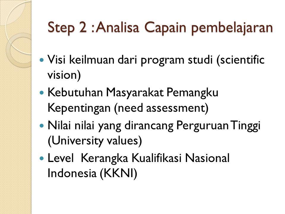 Step 2 : Analisa Capain pembelajaran