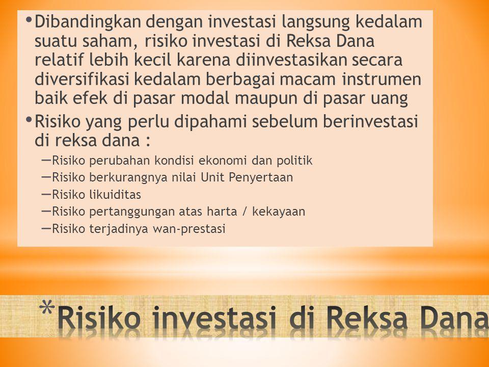 Risiko investasi di Reksa Dana
