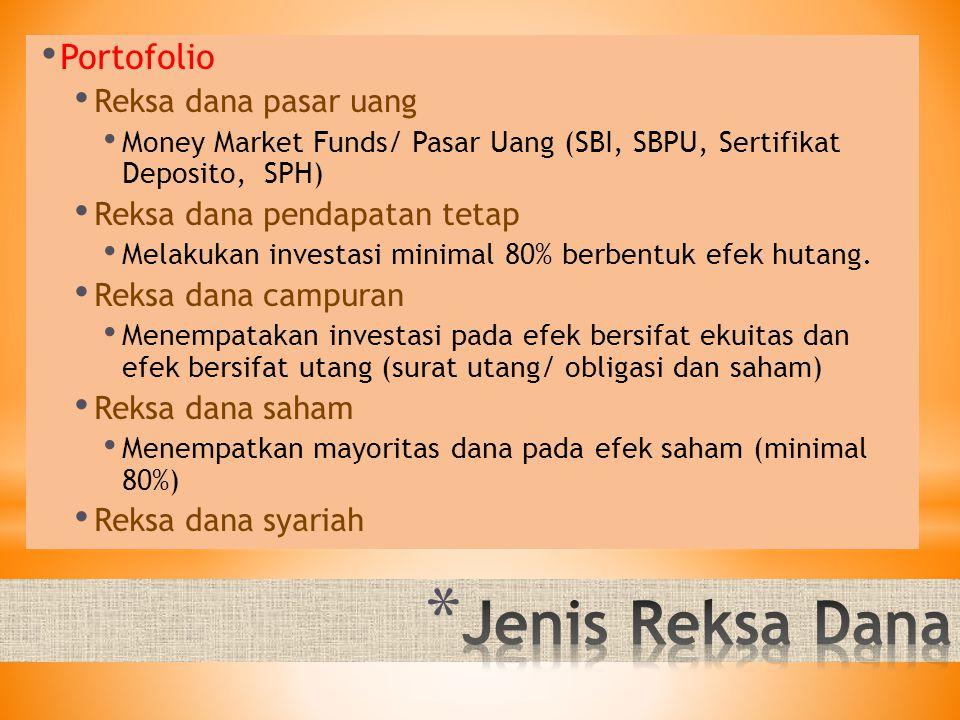 Jenis Reksa Dana Portofolio Reksa dana pasar uang