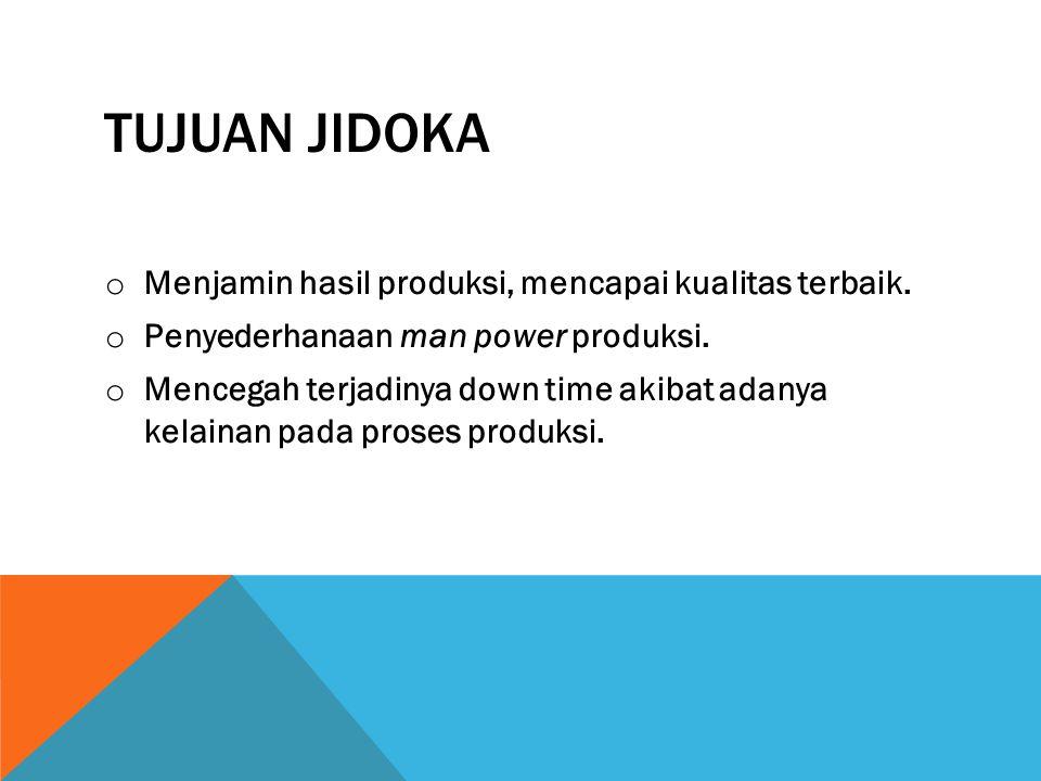Tujuan Jidoka Menjamin hasil produksi, mencapai kualitas terbaik.