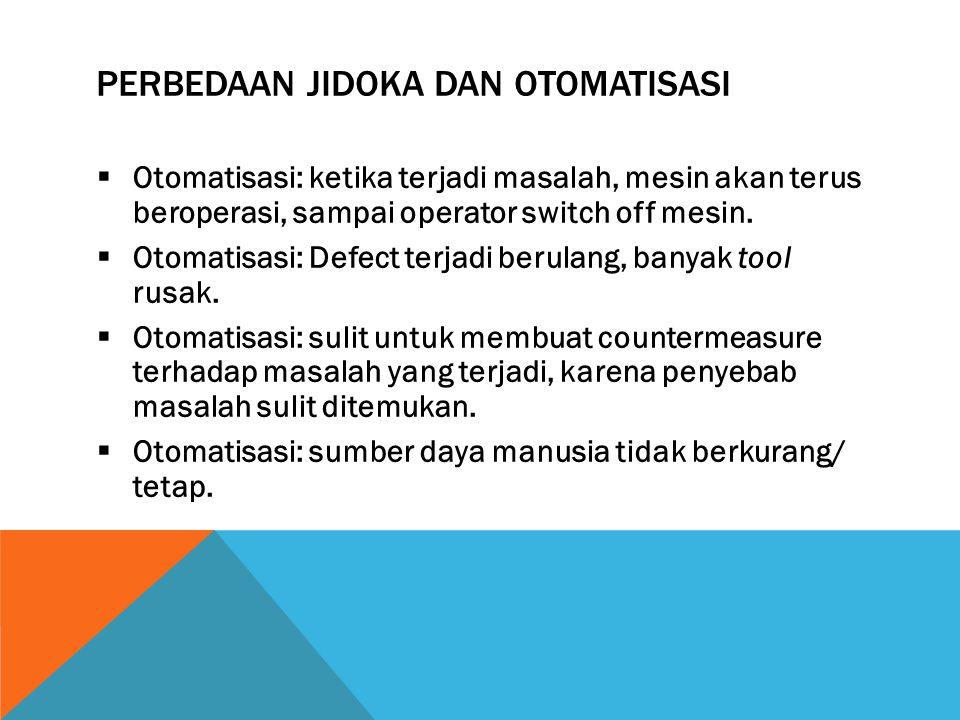 Perbedaan Jidoka dan Otomatisasi