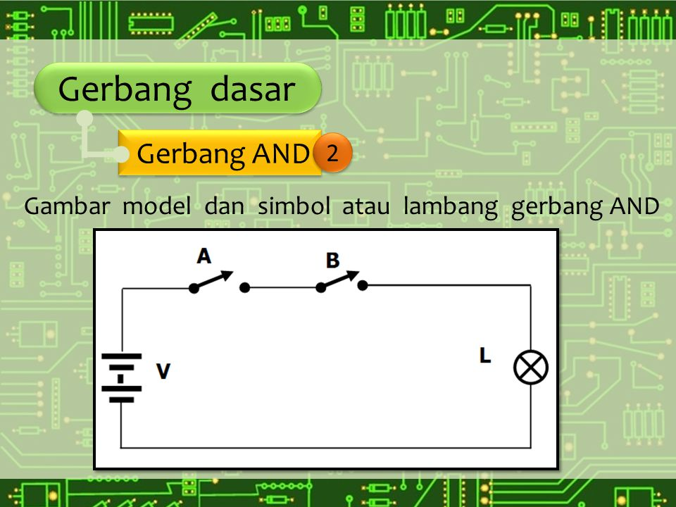 Gerbang dasar Gerbang AND 2