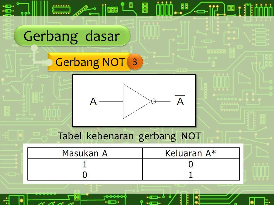Gerbang dasar Gerbang NOT 3 Tabel kebenaran gerbang NOT