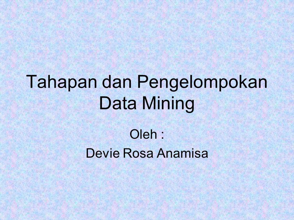 Tahapan dan Pengelompokan Data Mining