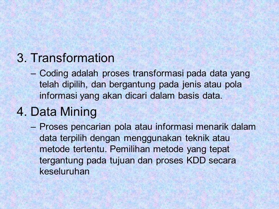 3. Transformation 4. Data Mining