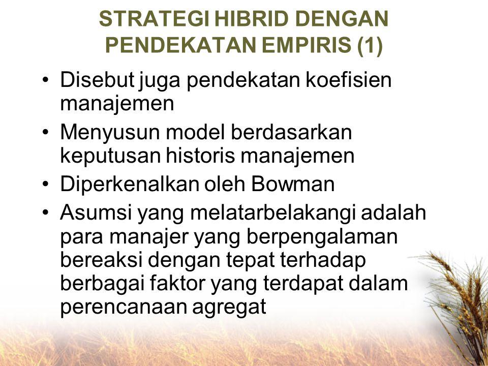 STRATEGI HIBRID DENGAN PENDEKATAN EMPIRIS (1)